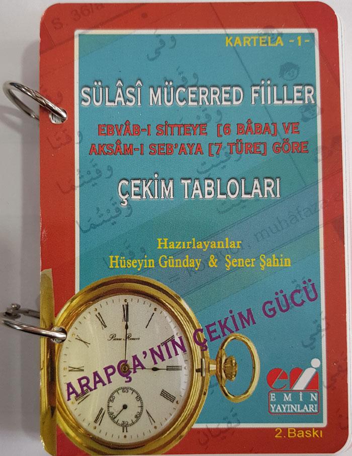 Sülasi Mücerred Filler-Çekim Tabloları Kartı Kartela 1; Ebvab-ı Sitteye ve Aksam-ı Seb'aya Göre